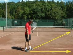 Tennis Serve Technique – 7 Steps To Correct Serve