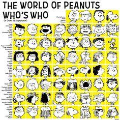 Peanuts who's who