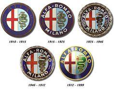 Alfa-Romeo logo evolution