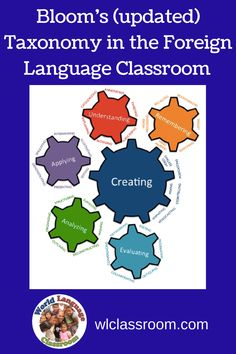 Bloom's (updated) Taxonomy in the Language Classroom (French, Spanish) Teaching French, Teaching Spanish, Learn Spanish, Spanish Teacher, Ap Spanish, Spanish Alphabet, Teaching Reading, French Classroom, Spanish Classroom