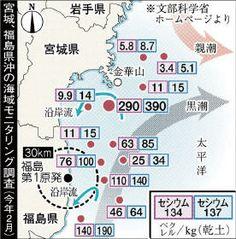 河北新報ニュース 第3部・見えない敵(5完)海の汚染/陸から移染、希釈妨げ