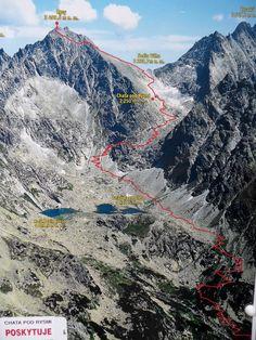 Rysy, Tatras Mountains, Poland Polish Mountains, Zakopane Poland, Tatra Mountains, Alps, Places To Go, High Tatras, National Parks, Scenery, Europe