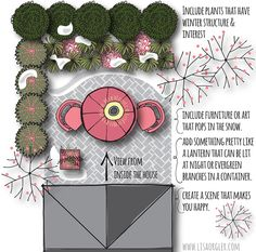DESIGNING YOUR GARDEN.  The preliminary design by Lisa Orgler