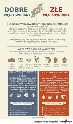 Węglowodany proste VS węglowodany złożone Healthy Food To Lose Weight, Healthy Tips, Healthy Eating, Good Foods To Eat, Fat Burning Foods, Food Facts, Diet Tips, Natural Health, Healthy Lifestyle