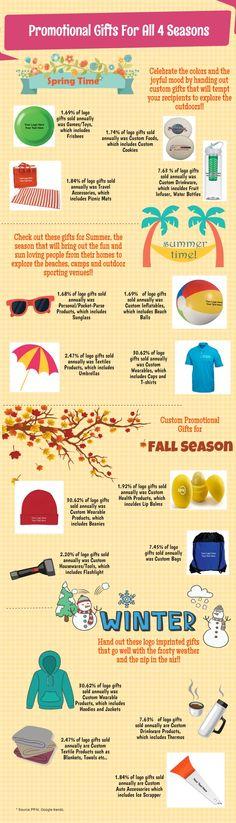 seasonal promotional products #seasonalgifts #infograph #promotionalproducts