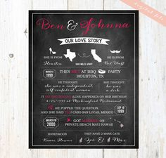 Anniversary gift for women - Personalized 15th anniversary gift for wife - 40th anniversary love story chalkboard poster - DIGITAL file!