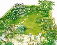 Duftgarten: Ein Garten für alle Sinne, landscaped back gardens Landscape Design Plans, Garden Design Plans, Backyard Garden Design, Small Garden Design, Small Garden Plans, Patio Design, Backyard Plan, Backyard Landscaping, Landscaping Design