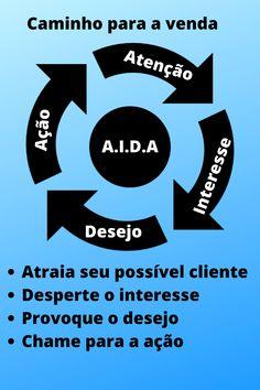 Digital Marketing Strategy, Online Marketing, Social Media Marketing, Instagram Marketing Tips, Online Earning, Business Management, Copywriting, Personal Branding, Ecommerce
