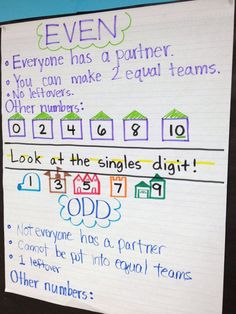 Even and odd street anchor chart- I would change the wording of 'singles digit' to 'ones place'