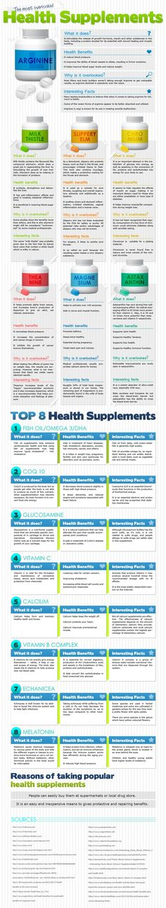 The Most Overlooked Health Supplements Infographic https://AmwayStores.com