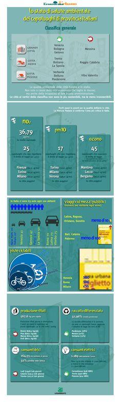 (29 ottobre 2012) - Ecosistema Urbano: lo stato di salute ambientale dei capoluoghi di provincia italiani http://www.legambiente.it/contenuti/dossier/ecosistema-urbano-xix-edizione