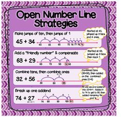 open number line strategies