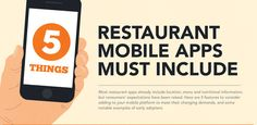 As of today mobile use is taking over the internet. More and more customers search for restaurants locally while being on the road. As a restaurant owner you need to be aware of trends.