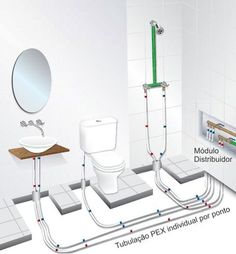 bathroom plumbing – Design is art Bathroom Plans, Bathroom Plumbing, Basement Bathroom, Bathroom Flooring, Pex Plumbing, Barn Bathroom, Bedroom Floor Plans, Bathroom Design Small, Bathroom Interior Design