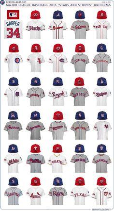 1ab0ada72 MLB 2015 Stars and Stripes July 4th Uniforms