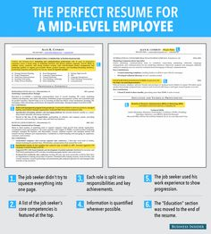 A perfect resume format for mid level employee courtesy : BI