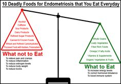 foods for endometriosis