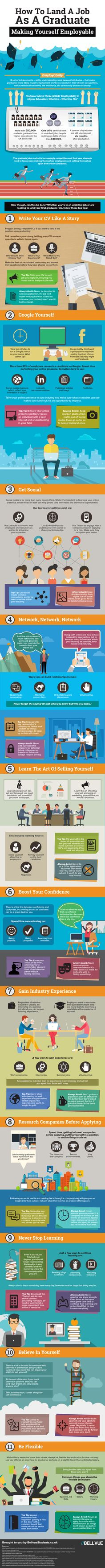 Making Yourself Employable: How To Land A Job As A Graduate #Infographic #Career #Job