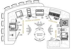 Outdoor Kitchen Plans Worke Organization Zone Modern Build