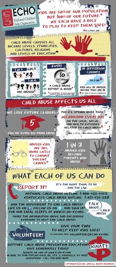 We all have a role to play to end child abuse!  One easy way to help is to repin this infographic from ECHO!