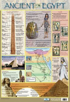 Ancient Egypt Chart and Timeline: Gods, Daily Life, Architecture...: