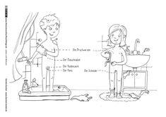 Download als PDF: Leben und Wohnen – Körper Körperteile Junge Mädchen – Kunkel