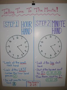 Telling Time to the Minute - Anchor Chart    Not sure whom to give credit for this chart as I found the image no longer had a website to belong to. So if you're the creator, thank you.