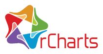 rCharts is an R package to create, customize and publish interactive javascript visualizations from R using a familiar lattice style plotting interface. Data Science, Visual Communication, Data Visualization, Chart, Python, Programming, Studio, Create, Style