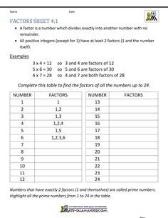 Find all the factors of numbers from 1 to 24.