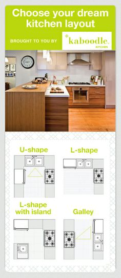 choose the perfect layout for your next kitchen kaboodle kitchen