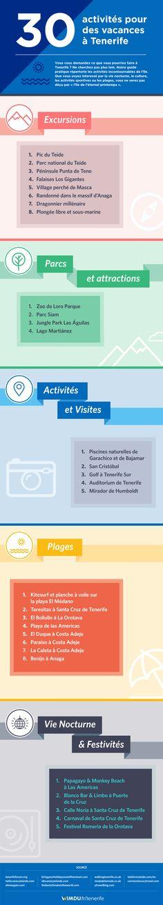 Infographie 30 activités à Tenerife