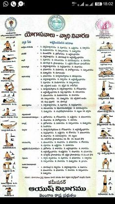 Good Health Tips, Natural Health Tips, Natural Health Remedies, Basic French Words, Yoga Chart, Yoga Symbols, Ayurveda Yoga, Gk Knowledge, Health Practices