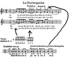 La Borinqueña - Simple English Wikipedia, the free ...