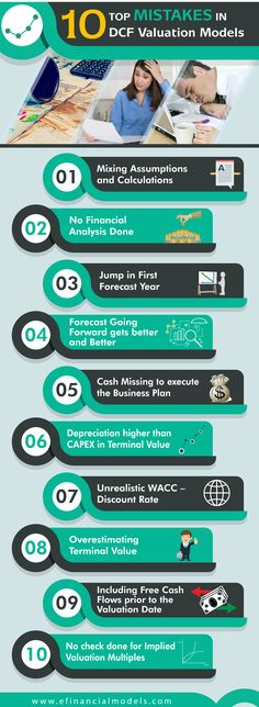 12 best Health Care Financial Modeling images on Pinterest - business modelling using spreadsheets