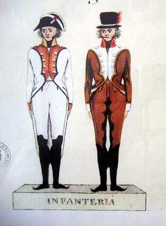 Invaciones Inglesas 1806-1807    Infanteria:           Patricios (1806)- Regimiento 1° infanteria            Tercio de Andaluces...