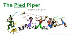 The Pied Piper of Hamlin - A Poem