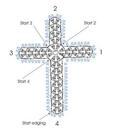 new Ideas for crochet christmas snowflakes pattern cross stitch Crochet Bookmark Pattern, Crochet Bookmarks, Crochet Ornaments, Crochet Snowflakes, Crochet Cross, Crochet Diagram, Crochet Chart, Thread Crochet, Filet Crochet