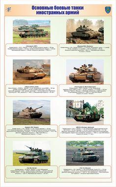 Плакаты танков