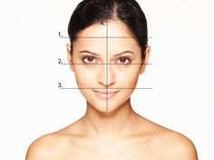 Guide to finding your face shape