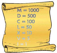 Rekenen is Top!: Rekenspel 82 Mix en koppel met Romeinse cijfers