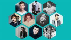 BRIT awards 2015 nom