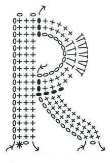 Crochet Letter Charts-in Spanish, but the diagrams speak for themselves.