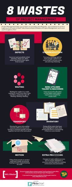 Take a look at the 8 wastes of project management #Lean #Wastes…                                                                                                                                                                                 More