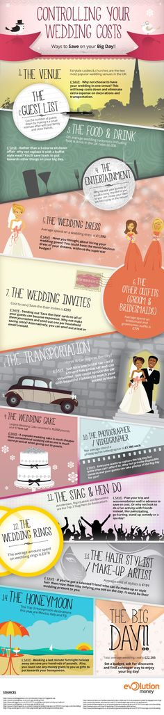 How to save money on weddings