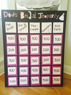 Bachelorette Jeopardy I made for Laura's Bach! Obsessed! | Party ...