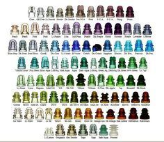 Insulators color chart I kinda want to find these and collect because I love colored glass and the story behind them is pure Americana...very cool.