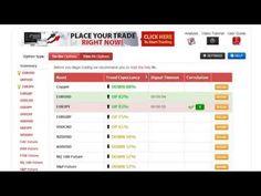 Forex Binary Options Trading Demo Account 2014 | Free Binary Options Trading Signals 2014