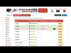 Forex Binary Options Trading Demo Account 2014 | Free Binary Options Trading Signals 2014