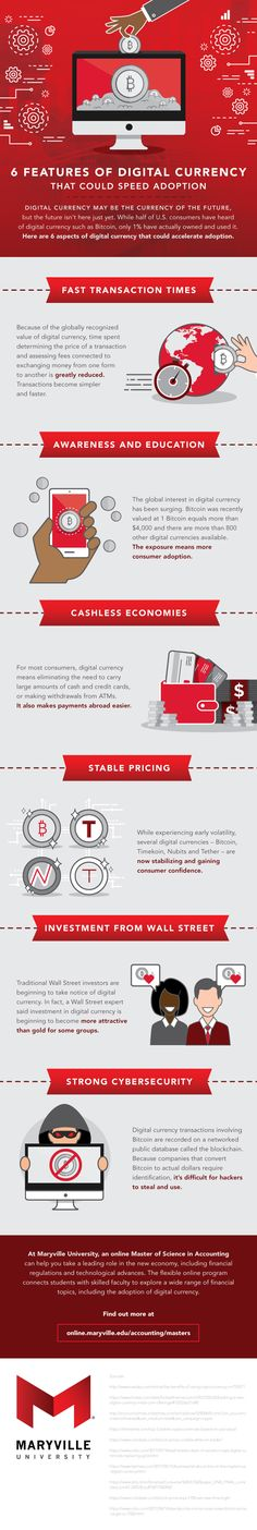 6 Features Of Digital Currency That Could Speed Adoption Infographic - e-Learning Infographics Maryville University, Accounting Programs, Digital Marketing, Adoption, Infographics, Learning, Mobile Ui, Ui Design, Blockchain