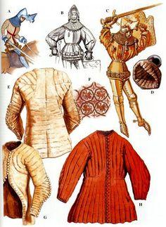 Средними веками культурологи называют длительный период в ис-тории Западной Европы между Античностью и Новым Временем. Этот период охватывает более тысячелетия…